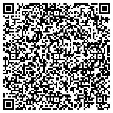 QR-код с контактной информацией организации Общество с ограниченной ответственностью Планета Тепла