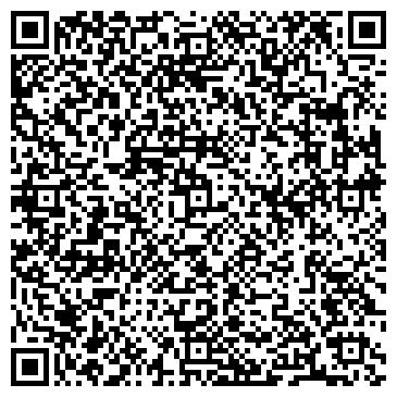 """QR-код с контактной информацией организации Частное предприятие ЧТУП """"БелТеплоДом"""""""