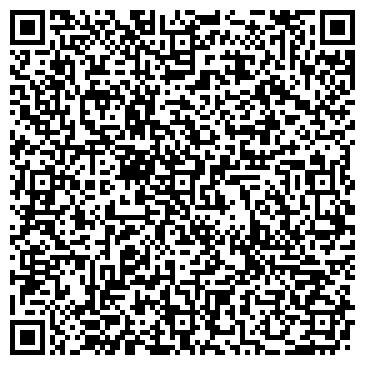 QR-код с контактной информацией организации Витебскоблресурсы, ОАО