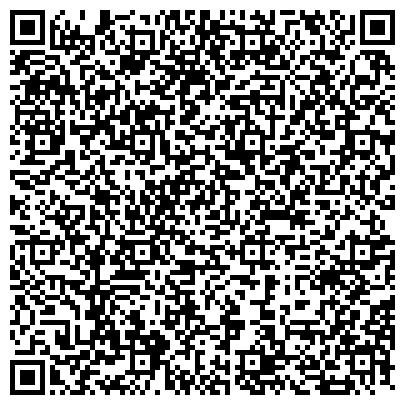 QR-код с контактной информацией организации Общество с ограниченной ответственностью ООО Научно Производственное Предприятие «Энергия 21»