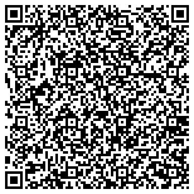 QR-код с контактной информацией организации ТД Буд-свит, ООО («Торгівельний дім «Буд-світ» )