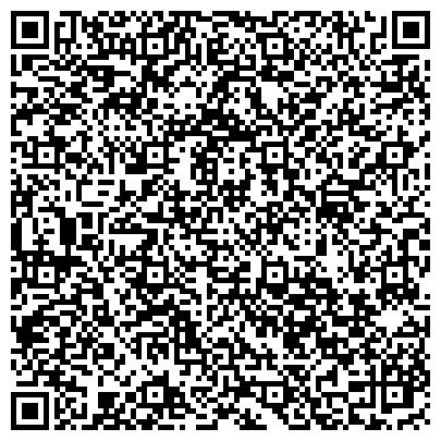 QR-код с контактной информацией организации Холдинг-Компания Интермет, ОАО