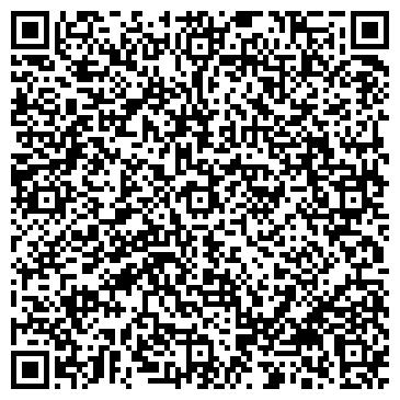 QR-код с контактной информацией организации ДНК-Про, СПД (DNK-PRO)