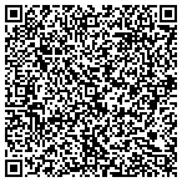 QR-код с контактной информацией организации НПП Юпитер