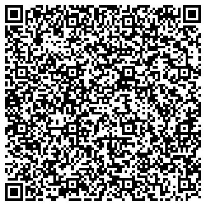 QR-код с контактной информацией организации НИКО-Центрметалл ТД, ООО
