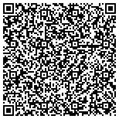 QR-код с контактной информацией организации Никомет-Инвест, ООО