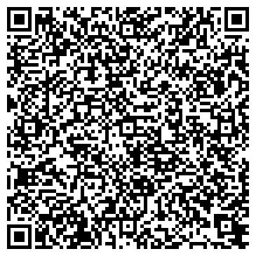 QR-код с контактной информацией организации Газтермосервис, ООО