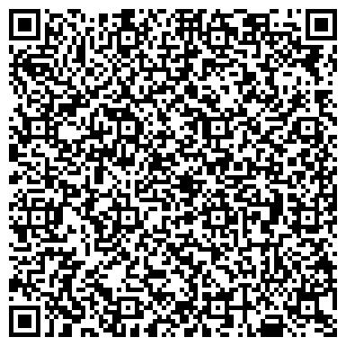 QR-код с контактной информацией организации Электрохимпром, ООО