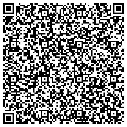 QR-код с контактной информацией организации НВК Технополис, ООО