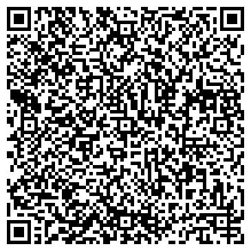 QR-код с контактной информацией организации Мегапромметалл, ООО
