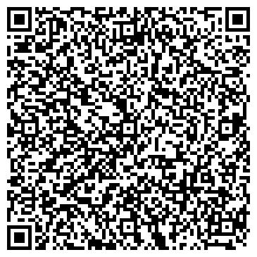 QR-код с контактной информацией организации Милениум-Буд, ООО
