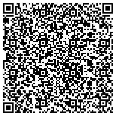 QR-код с контактной информацией организации Компания Профит груп, ООО