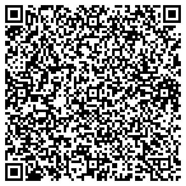 QR-код с контактной информацией организации Добра Я.В., ЧП
