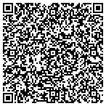 QR-код с контактной информацией организации АПТЕКА ОХАНСКОЙ ЦЕНТРАЛЬНОЙ РАЙОННОЙ БОЛЬНИЦЫ