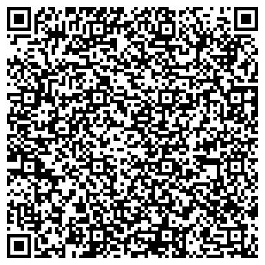 QR-код с контактной информацией организации БудМеталПодилля, ЧП