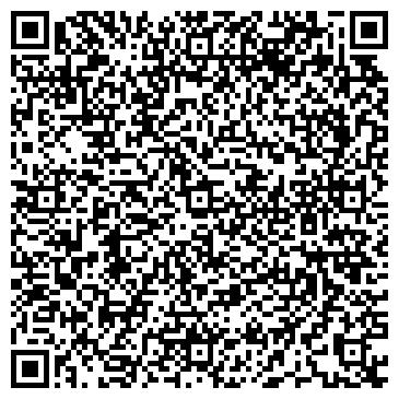 QR-код с контактной информацией организации НИИГидропривод, ООО