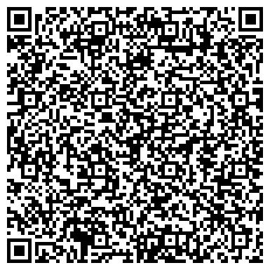 QR-код с контактной информацией организации Авантис-Днипро, ООО