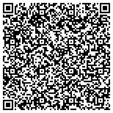 QR-код с контактной информацией организации ЭкоМет Плюс, ООО