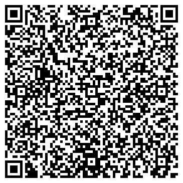 QR-код с контактной информацией организации Укр-Металл-Ресурс, Компания