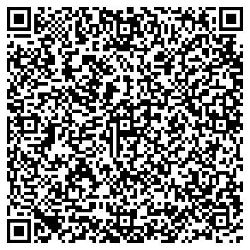 QR-код с контактной информацией организации Металлика, ЧП