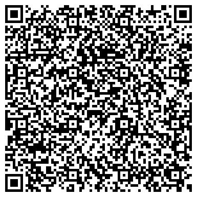 QR-код с контактной информацией организации Использования земель