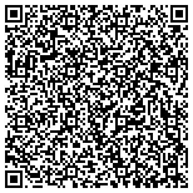 QR-код с контактной информацией организации ПромЭнергоСервис НПП, ООО
