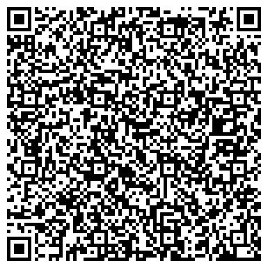 QR-код с контактной информацией организации Техноинвестторг, ЧНПП