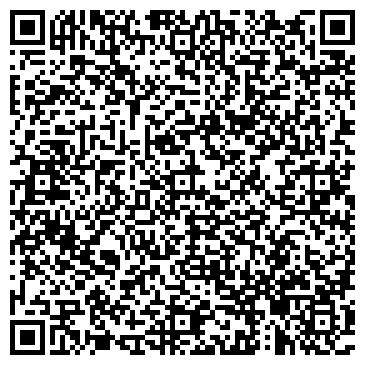 QR-код с контактной информацией организации Муниципального имущества