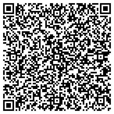 QR-код с контактной информацией организации Энди, ПКП