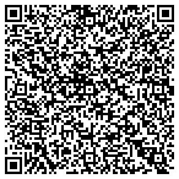 QR-код с контактной информацией организации НПФ ДУМЕТО, ООО