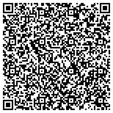 QR-код с контактной информацией организации Управления координации деятельности медицинских и фармацевтических организаций №№ 1-8