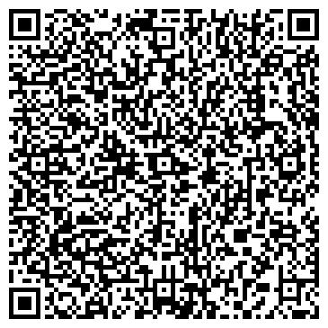 QR-код с контактной информацией организации София ПТФ, ЧП