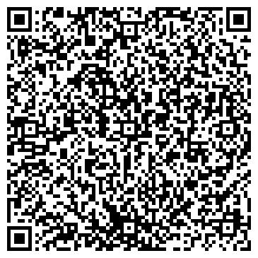 QR-код с контактной информацией организации ЕВРОМЕТПРОФИЛЬ, ООО