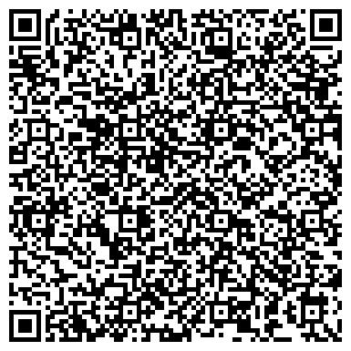 QR-код с контактной информацией организации Укрполмет, Компания