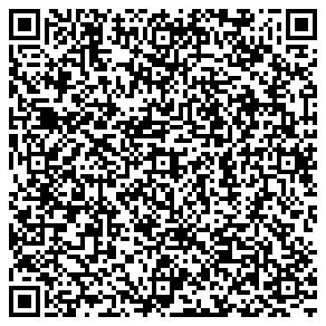 QR-код с контактной информацией организации Институт физики полупроводников, ГП