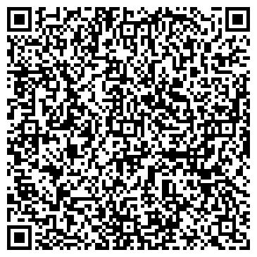 QR-код с контактной информацией организации Сансара Груп, OOO