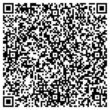 QR-код с контактной информацией организации Евро Стиль, ИП