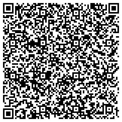 QR-код с контактной информацией организации Samari Pro Plast (Самари Про Пласт), ТОО