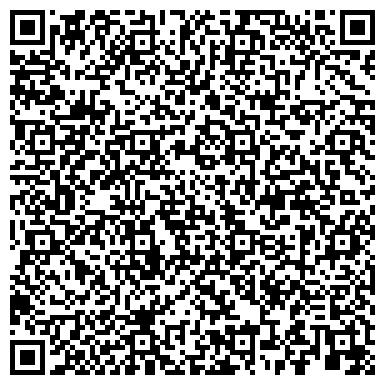 QR-код с контактной информацией организации Мкртчян Елена Смбатовна, ИП