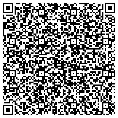 QR-код с контактной информацией организации Индивидуальный предприниматель Лузько Данил Григорьевич