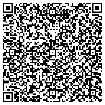 QR-код с контактной информацией организации ИП Производство и реализация сгонов