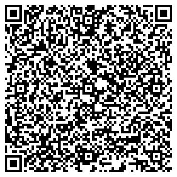 QR-код с контактной информацией организации Предприятие с иностранными инвестициями NORDLAND