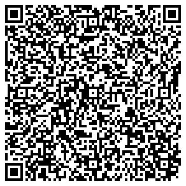 QR-код с контактной информацией организации ИП Сантехническая продукция