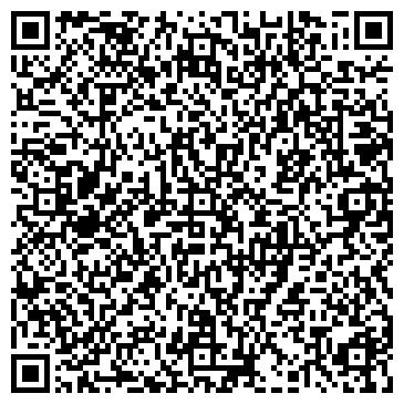 QR-код с контактной информацией организации АТИС–ГРУПП