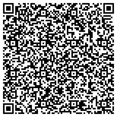 QR-код с контактной информацией организации ЧП Фурман Юрий Елисеевич