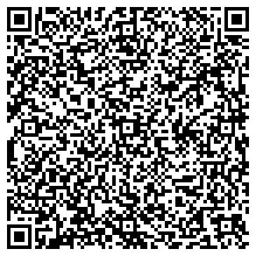 QR-код с контактной информацией организации ООО «Метагростиль»