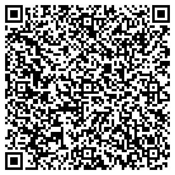 QR-код с контактной информацией организации НИЖЕГОРОДСКАЯ ОПТИКА
