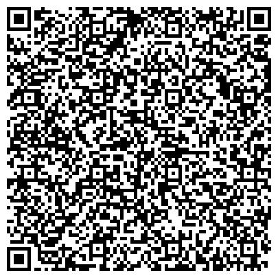 """QR-код с контактной информацией организации Центр комплектации """"Будмайстер"""""""