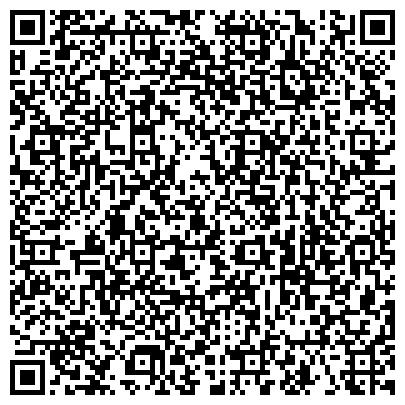 QR-код с контактной информацией организации Центропласт, СПД (CP Centroplast)