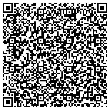 QR-код с контактной информацией организации АВ металл групп, Тарасенко, СПД